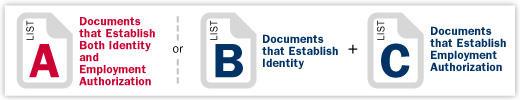 Accceptable Documents